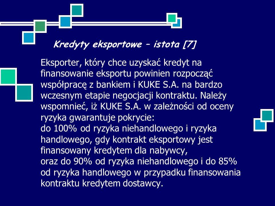 Kredyty eksportowe – istota [7]